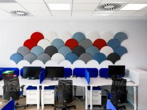 Офис компании «Avito»